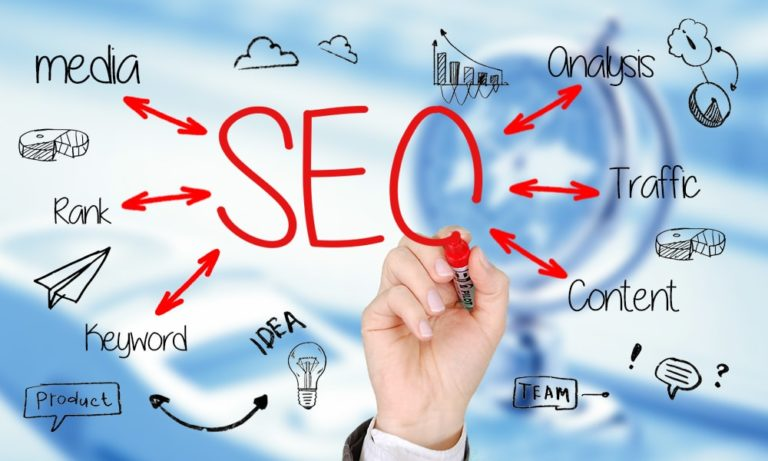 Have you heard about SEO….Why is SEO so important??